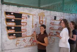 Stages et volontariat Archéologie : Pérou