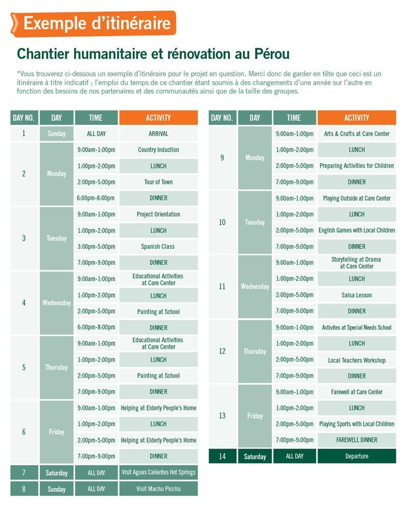 Chantier humanitaire et communautaire au Pérou - 2 semaines